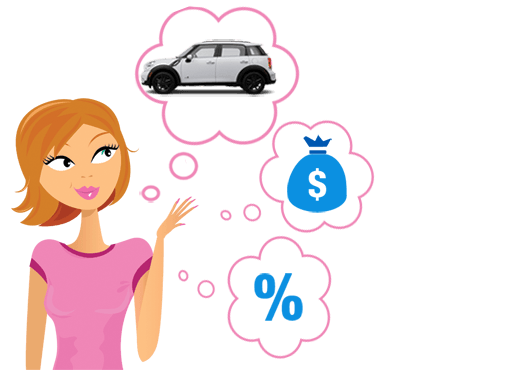 CarFinance2U car loan calculator