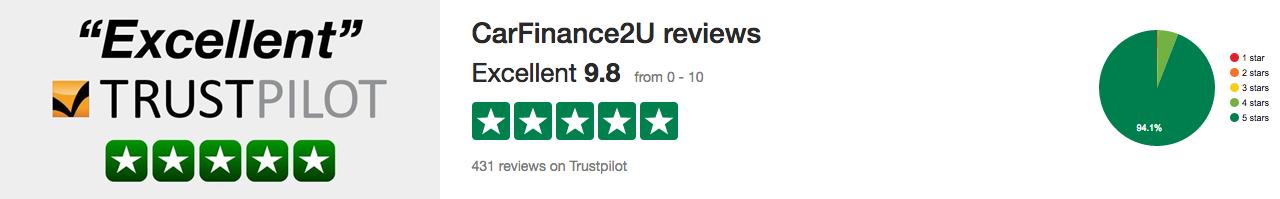 CF2U Trust Pilot